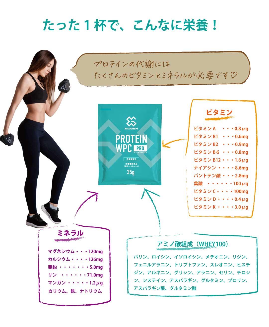ビタミン&ミネラルの配合量